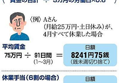 休業手当、少なくてあぜん 会社は「合法だ」のナゼ:朝日新聞デジタル