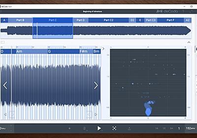 曲の構造を自動解析するツール、zplane deCodaレビュー | SynthSonic