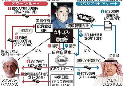 ゴーン容疑者の送金操作、まるで資金洗浄(1/3ページ) - 産経ニュース