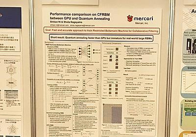 RBMにおける既存手法と量子アニーリング実装の性能比較 - Mercari Engineering Blog