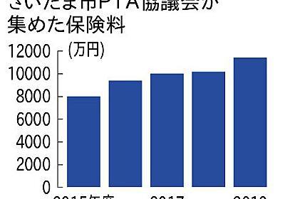 小学校が市PTA協議会と対立 背景に任意のはずの保険:朝日新聞デジタル