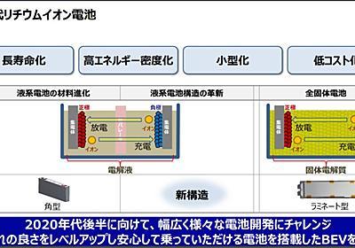 実車で走って分かった全固体電池の課題は「寿命の短さ」、EVよりもHEV向き?:電気自動車(1/3 ページ) - MONOist