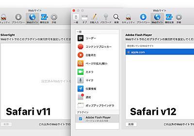 Apple、macOS版Safari v12でJavaやMicrosoft SilverlightなどAdobe Flash以外のNPAPIプラグインを廃止。 | AAPL Ch.