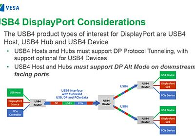 """次世代USB「USB4」ではDisplayPort出力対応が""""必須要件"""" ~DisplayPort 2.0はThunderbolt 3並の速度へ - PC Watch"""