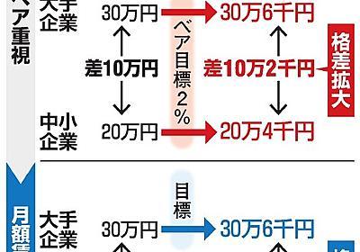 春闘、月額賃金へ 政権とトヨタ影響? 連合が方針転換:朝日新聞デジタル