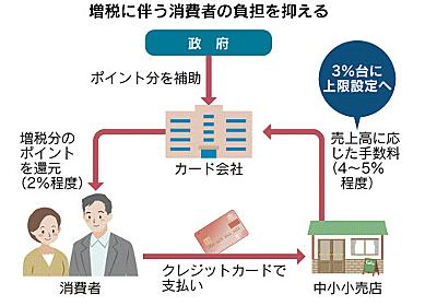 カード手数料、上限3%台 消費増税時に政府要請  :日本経済新聞