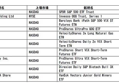 サクソバンク証券、海外株式の取扱いを開始|サクソバンク証券株式会社のプレスリリース