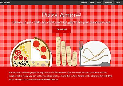 グラフも簡単に描くjQueryプラグイン「Pizza Amore」