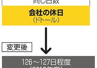 会社休日→出勤日に ドトール「休みたければ有休で」:朝日新聞デジタル