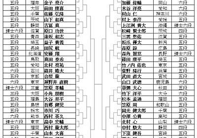 2019年の第67回全日本剣道選手権大会を「予想」する 出場選手は? | 一の太刀 剣道ブログ