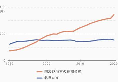 次期総理に伝えたい「世界標準の財政政策」の正解   国内経済