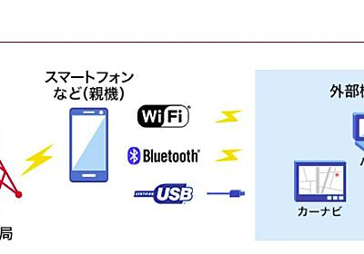 ギガホプレミアでテザリングを使うメリットは?5Gだと無制限?注意点も解説 - Happy iPhone