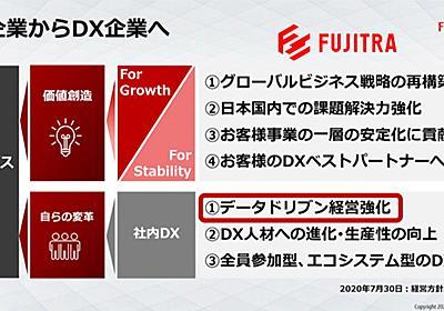富士通は営業改革で直面した「Excel依存」「強過ぎる営業」などのあるある課題にどう取り組んでいる?:「フジトラ」の現在地点 - ITmedia マーケティング