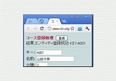 クラウドアプリケーション開発をJavaScriptだけで! (6/6):CodeZine(コードジン)