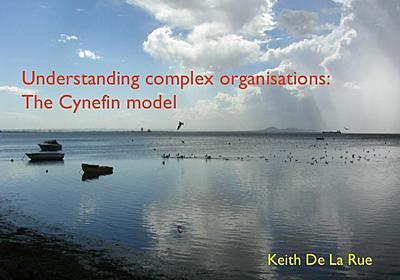 Understanding complexity - The Cynefin framework