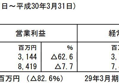 大幅減益のカドカワ、ニコ動で苦戦 - ITmedia NEWS