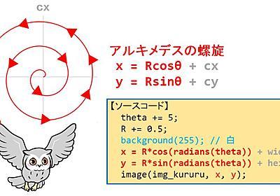 【Processing入門】画像処理プログラミングでプロモーションビデオ作成|はやぶさの技術ノート