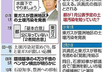 豊洲の土地売買、水面下で元都副知事らが強引な交渉:朝日新聞デジタル