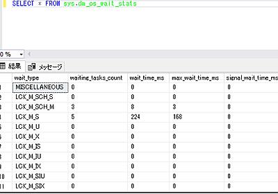 「待ち事象」を起点とした SQL Server のボトルネックの調査の基本 その 1 at SE の雑記