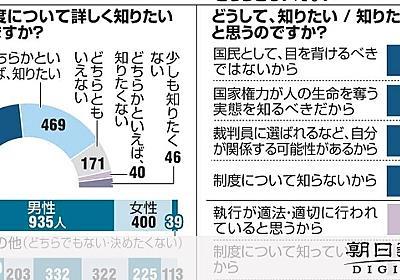 「遺族が望むから死刑」 議論に違和感 高橋シズヱさん:朝日新聞デジタル