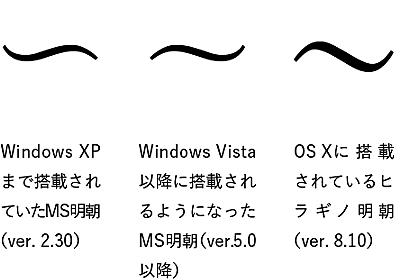 UnicodeのWAVE DASH例示字形が、25年ぶりに修正された理由 - INTERNET Watch Watch
