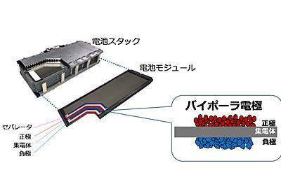トヨタが新開発のバイポーラ型ニッケル水素電池を新型「アクア」に搭載 【ニュース】 - webCG