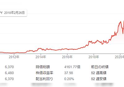 ジャストシステムが一太郎負けて最近低迷してるかと思いきや株価も上がって給与も最高水準だった - Togetter