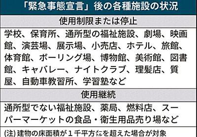 鉄道・道路制限なし、ロックダウンと違い 緊急事態宣言  :日本経済新聞
