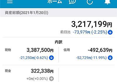 【☔️-2.25%】サンドラッグ激下げ!最近反省ばっかりだな! - 東京株日記 国内株信用取引で月利10%!