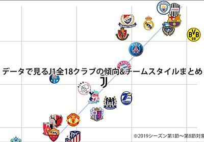 [2019シーズン第1-8節]データで見るJ1全18クラブの傾向&チームスタイルまとめ Sports Analytics Lab