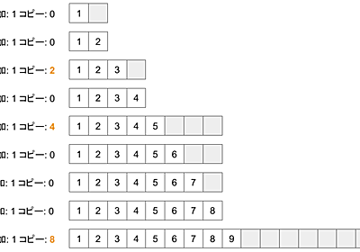 Pythonユーザーなら知っておきたいのリストの仕組み – Yasufumi Taniguchi – Medium