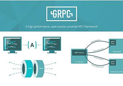 GoとDockerでLet's try gRPC - LiBz Tech Blog