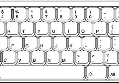 HappyHacking keyboardはじまりの話|八幡勇一|note