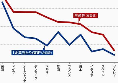 日本人の「技術信仰」が生産性向上を妨げる | 国内経済 | 東洋経済オンライン | 経済ニュースの新基準