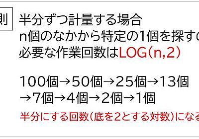 LOG関数で2を底とする対数(二進対数)とO(logN)の意味を知ることは情報処理の基本である【Excel】 - わえなび ワード&エクセル問題集