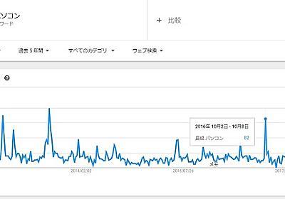 「島根にパソコンない」──夏に検索増える理由 県は「盛り上がるきっかけになれば」 - ITmedia NEWS
