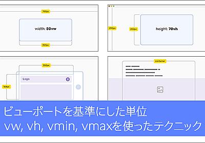 「vw, vh, vmin, vmax」を使ったCSSのテクニックのまとめ | コリス