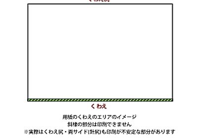 この紙では印刷できない?? 計算上は入るけど  できそうでできない話。 : 永和印刷のブログ e-blog
