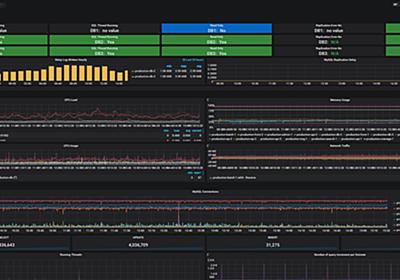 Prometheusで本番環境の監視をして3か月経ちました - WILLGATE tech blog