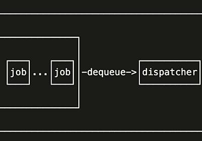 Goでジョブキューを実装した - オープンソースこねこね