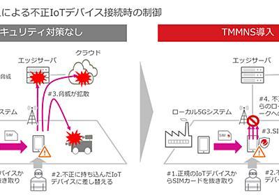 富士通とトレンドマイクロ、ローカル5G対応のセキュリティソリューションを共同で実証 - クラウド Watch