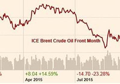 2016年原油価格:「サウジの国家体制不安」を注視せよ:岩瀬昇 | 記事 | 新潮社 Foresight(フォーサイト) | 会員制国際情報サイト