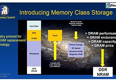 【福田昭のセミコン業界最前線】サーバー/PC主記憶DRAMの置き換えを目指すナノチューブメモリ - PC Watch
