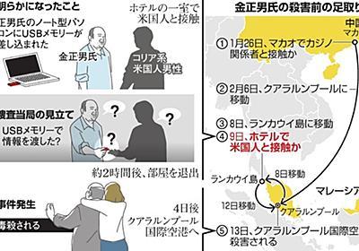正男氏、米情報機関とつながり? 殺害前に米国人と接触:朝日新聞デジタル