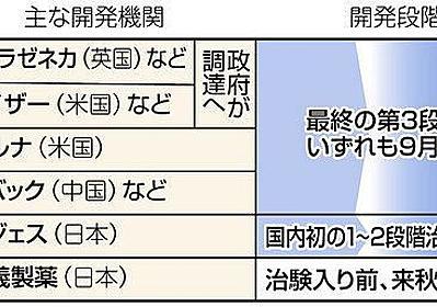 ワクチン開発、急ぐべきでない 免疫学の第一人者が警鐘:東京新聞 TOKYO Web