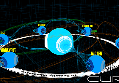NICT、複数のセキュリティ情報を集約する基盤「CURE」を開発、データベース間の連携を近未来アニメ風に可視化 - INTERNET Watch