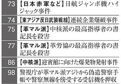 ほとんどが匿名活動、結婚も避ける 「革マル派」って?:朝日新聞デジタル