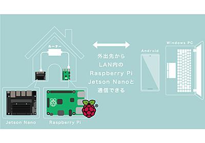 プラネックス、ラズパイ・Jetsonを外部から遠隔操作できる「Cloud Pi 2」 - CNET Japan