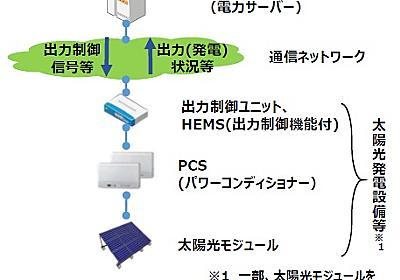 東電、太陽光の出力制御システムの実証開始、8地点を双方向通信で結ぶ - メガソーラー - 日経テクノロジーオンライン