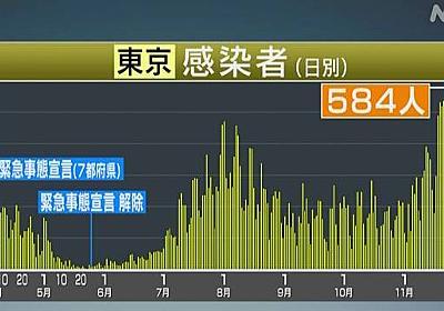 東京都 新型コロナ 最多の584人感染確認 | 新型コロナウイルス | NHKニュース